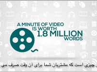 بازاریابی محتوای ویدئویی