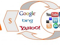 هدایت مشتری برای افزایش درآمد اینترنتی